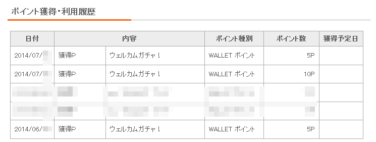 au WALLET ウェルカムガチャ!